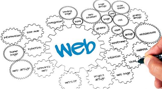 Commercial loan broker web design services