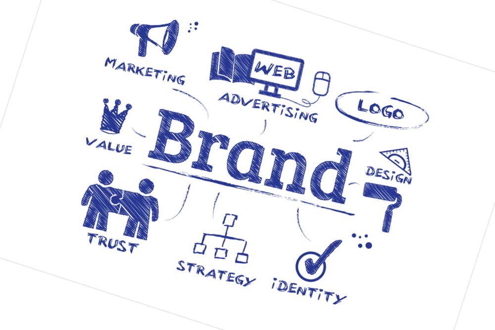 Commercial Loan Broker Branding Services