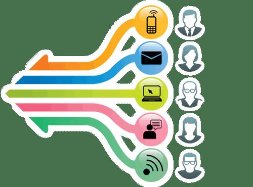 loan broker marketing and branding