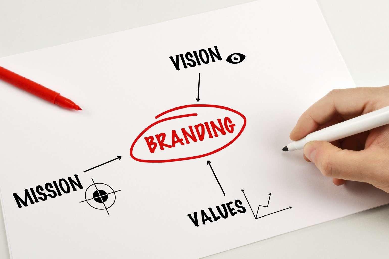 Commercial Loan Broker Branding