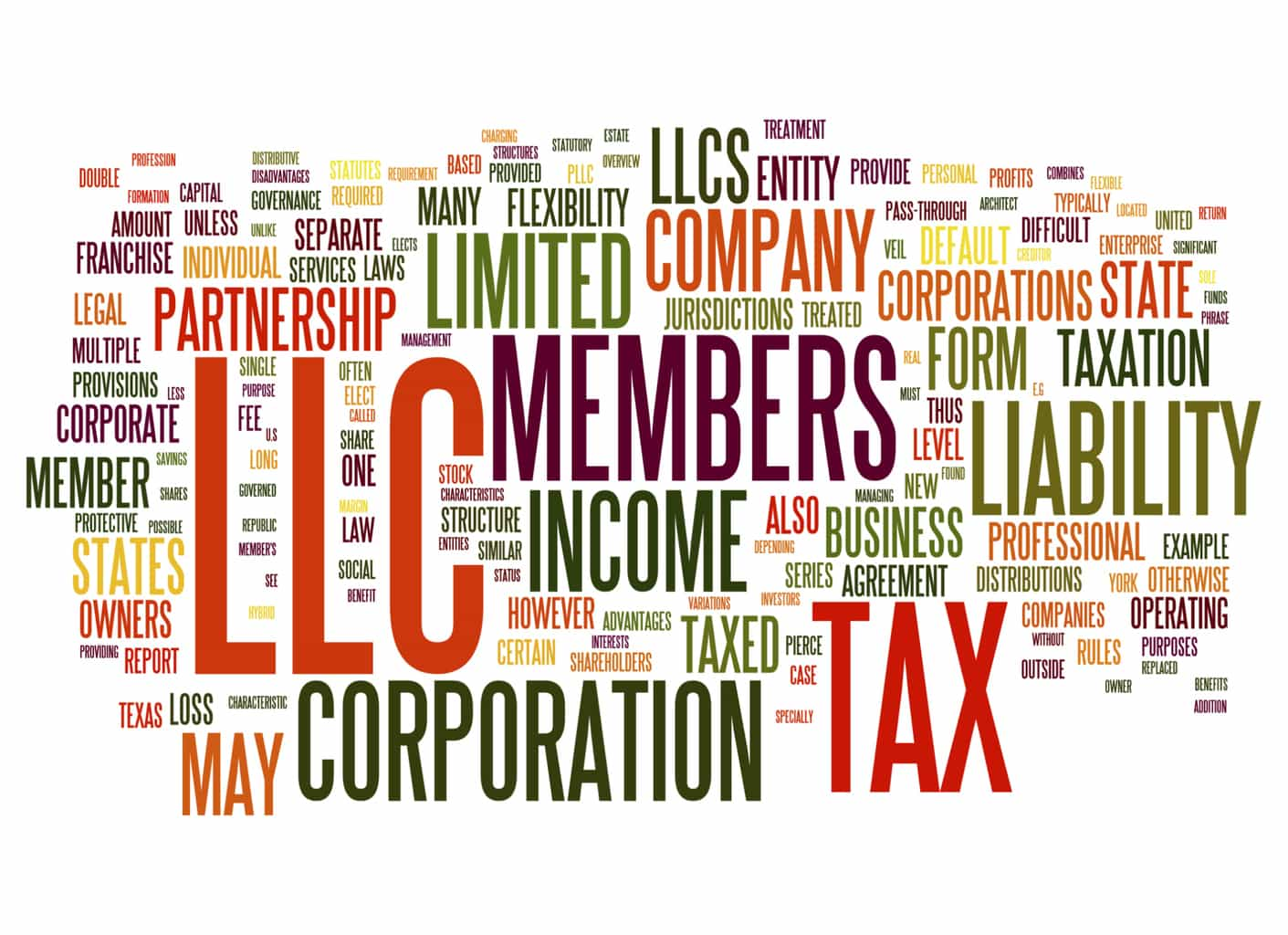 How To Form A LLC as a commercial loan broker