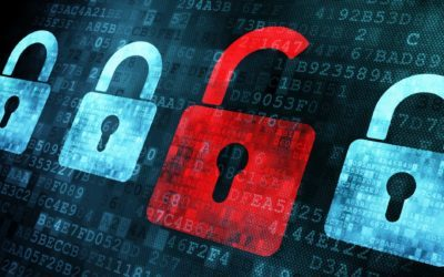 Here are the Top 4 Cyber Crime Threats to Your Business and How Disaster Can Be Avoided