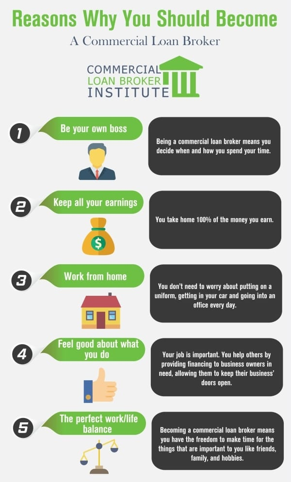 Reasons to become a commercial loan broker